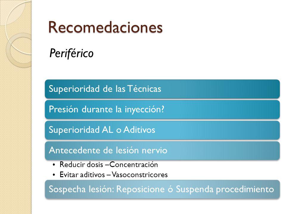 Recomedaciones Superioridad de las TécnicasPresión durante la inyección?Superioridad AL o AditivosAntecedente de lesión nervio Reducir dosis –Concentr
