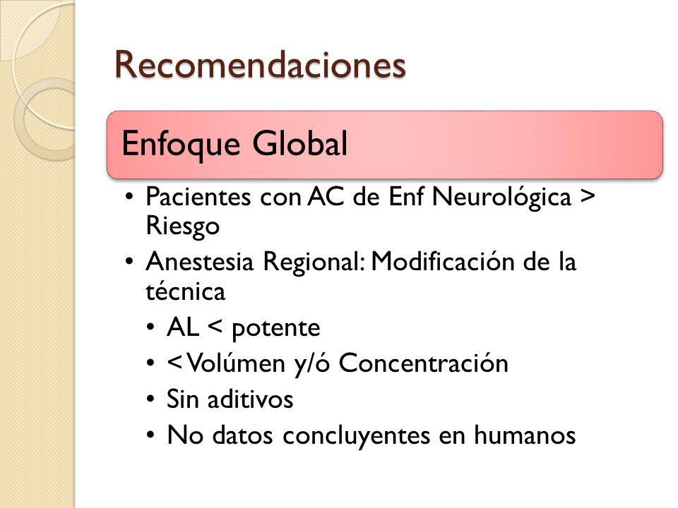 Recomendaciones Enfoque Global Pacientes con AC de Enf Neurológica > Riesgo Anestesia Regional: Modificación de la técnica AL < potente < Volúmen y/ó