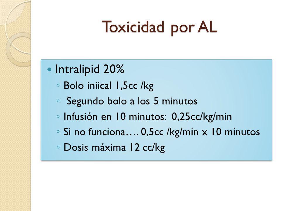 Toxicidad por AL Intralipid 20% Bolo iniical 1,5cc /kg Segundo bolo a los 5 minutos Infusión en 10 minutos: 0,25cc/kg/min Si no funciona…. 0,5cc /kg/m