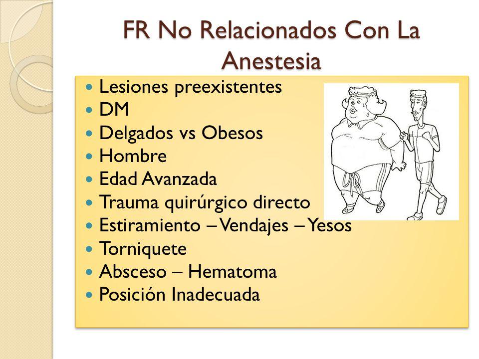 FR No Relacionados Con La Anestesia Lesiones preexistentes DM Delgados vs Obesos Hombre Edad Avanzada Trauma quirúrgico directo Estiramiento – Vendaje