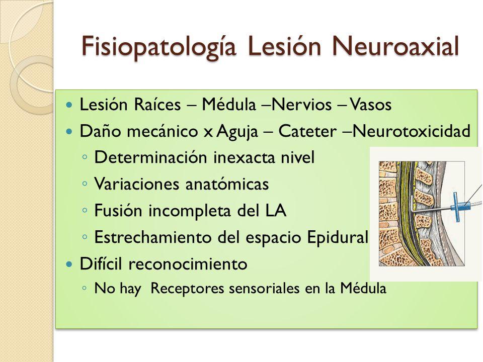Fisiopatología Lesión Neuroaxial Lesión Raíces – Médula –Nervios – Vasos Daño mecánico x Aguja – Cateter –Neurotoxicidad Determinación inexacta nivel
