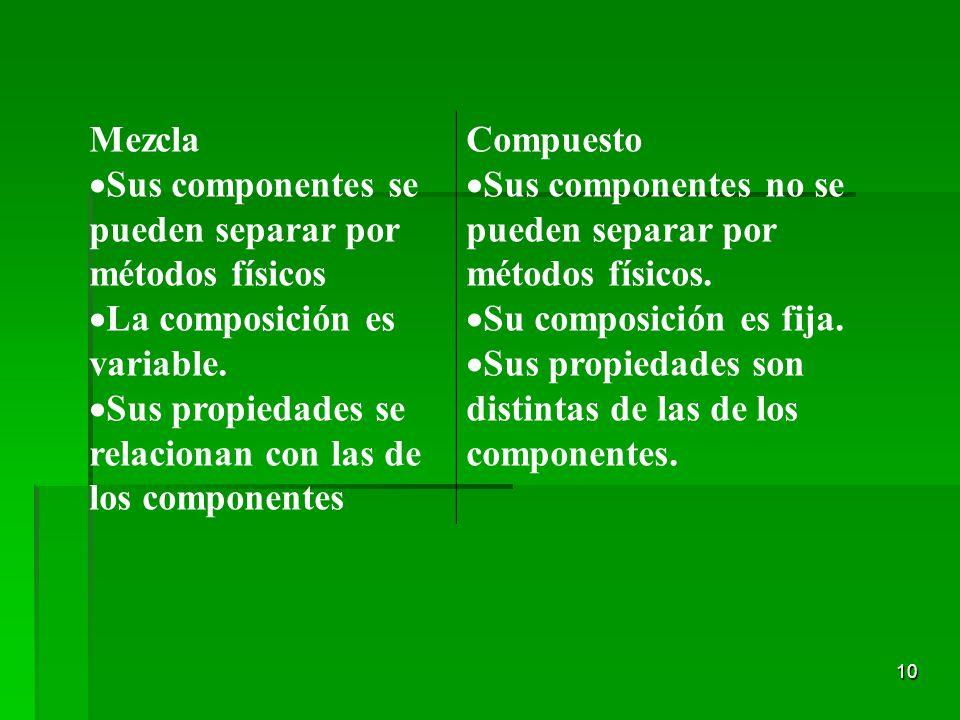 10 Mezcla Sus componentes se pueden separar por métodos físicos La composición es variable. Sus propiedades se relacionan con las de los componentes C