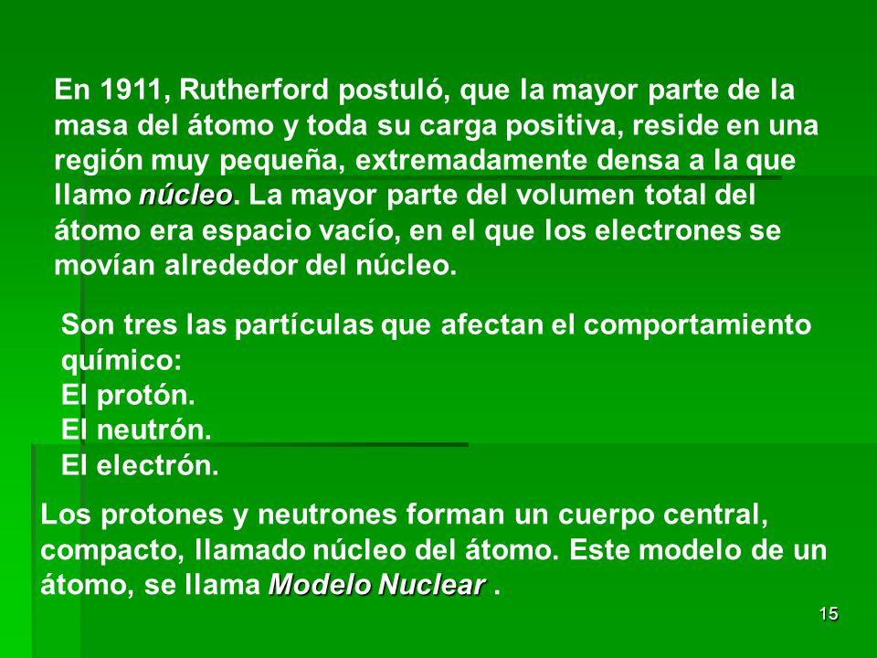 15 núcleo En 1911, Rutherford postuló, que la mayor parte de la masa del átomo y toda su carga positiva, reside en una región muy pequeña, extremadamente densa a la que llamo núcleo.
