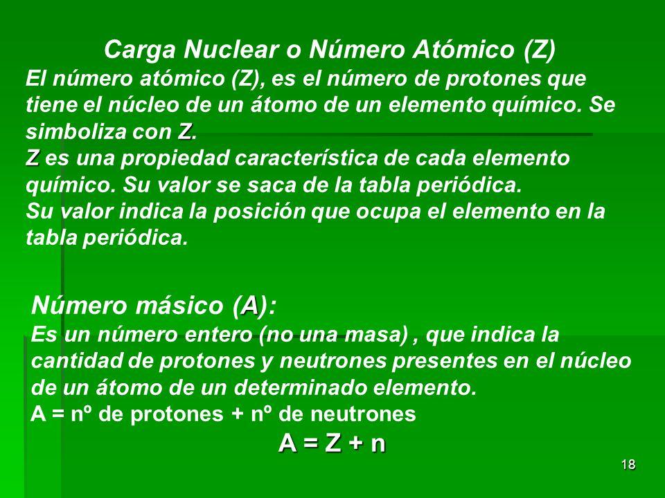 18 Carga Nuclear o Número Atómico (Z) Z El número atómico (Z), es el número de protones que tiene el núcleo de un átomo de un elemento químico. Se sim