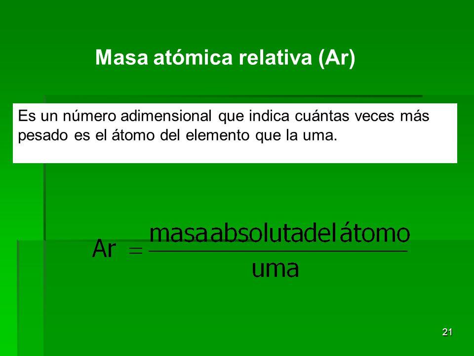 21 Masa atómica relativa (Ar) Es un número adimensional que indica cuántas veces más pesado es el átomo del elemento que la uma.