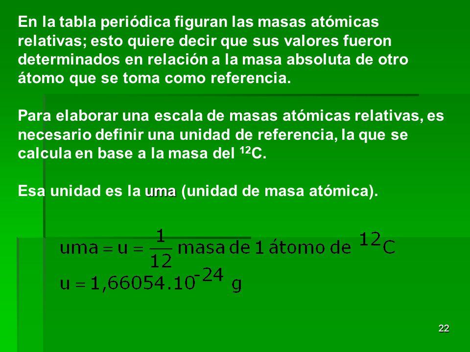 22 En la tabla periódica figuran las masas atómicas relativas; esto quiere decir que sus valores fueron determinados en relación a la masa absoluta de otro átomo que se toma como referencia.