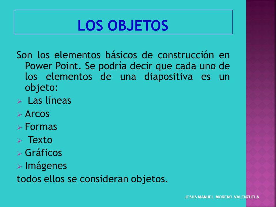 Son los elementos básicos de construcción en Power Point. Se podría decir que cada uno de los elementos de una diapositiva es un objeto: Las líneas Ar