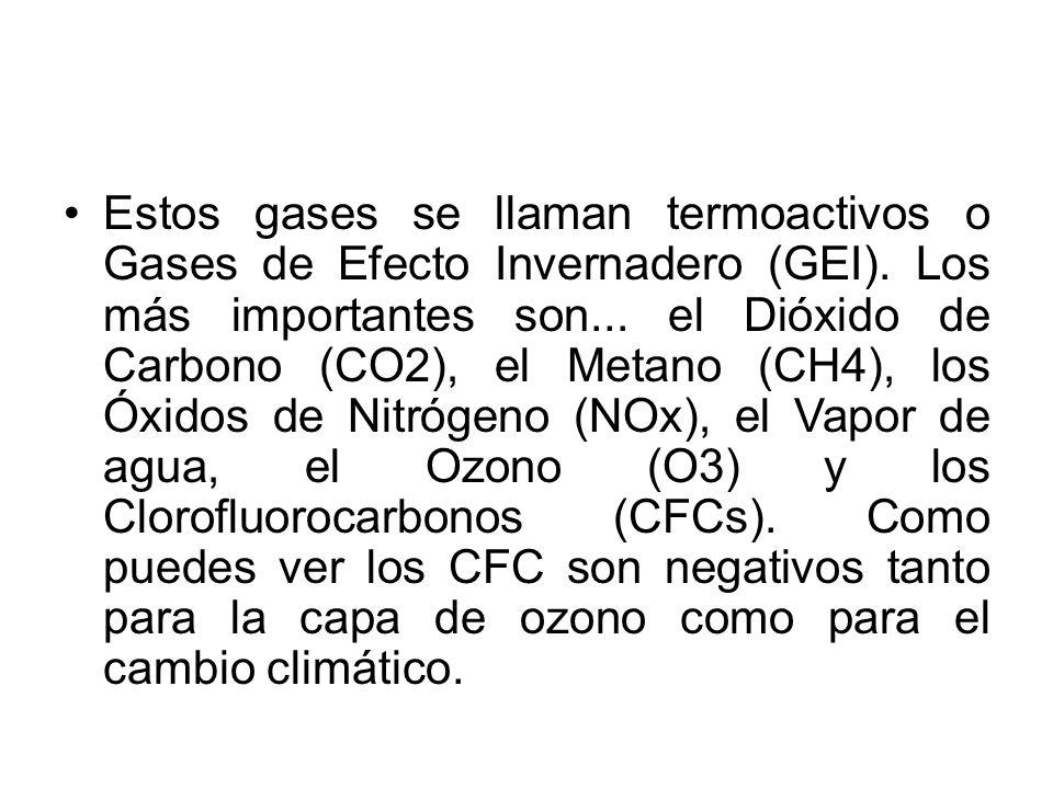 Estos gases se llaman termoactivos o Gases de Efecto Invernadero (GEI).
