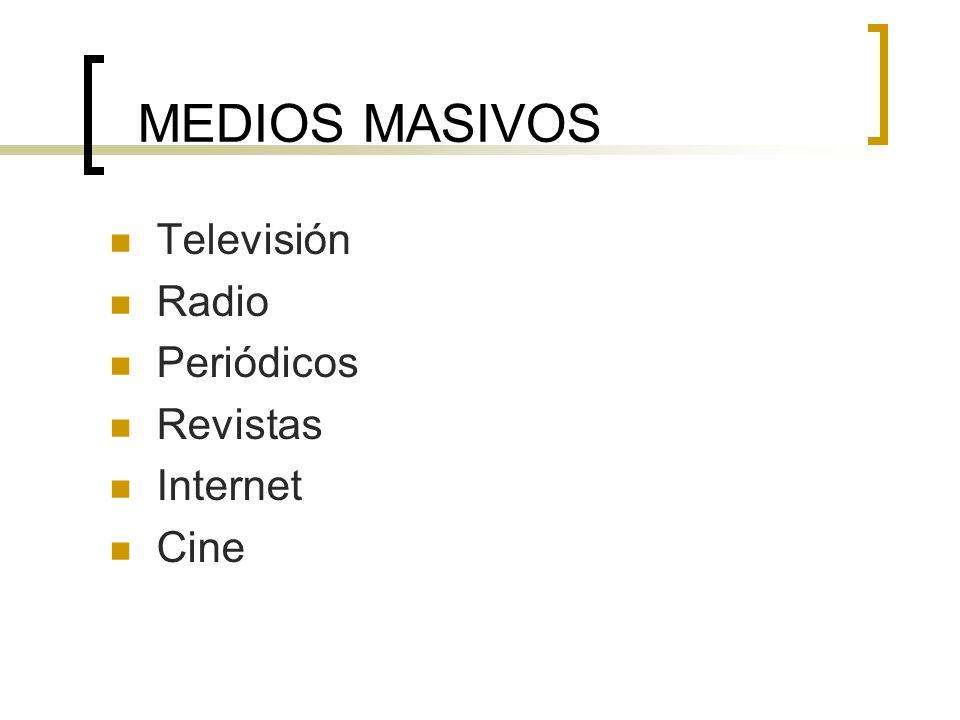 Medios Auxiliares o Complementarios Publicidad Exterior Publicidad Interior Publicidad Directa o Correo Directo