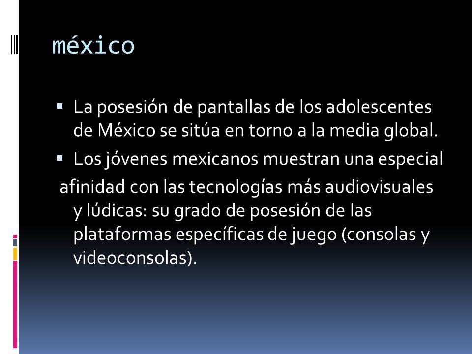 méxico La posesión de pantallas de los adolescentes de México se sitúa en torno a la media global. Los jóvenes mexicanos muestran una especial afinida