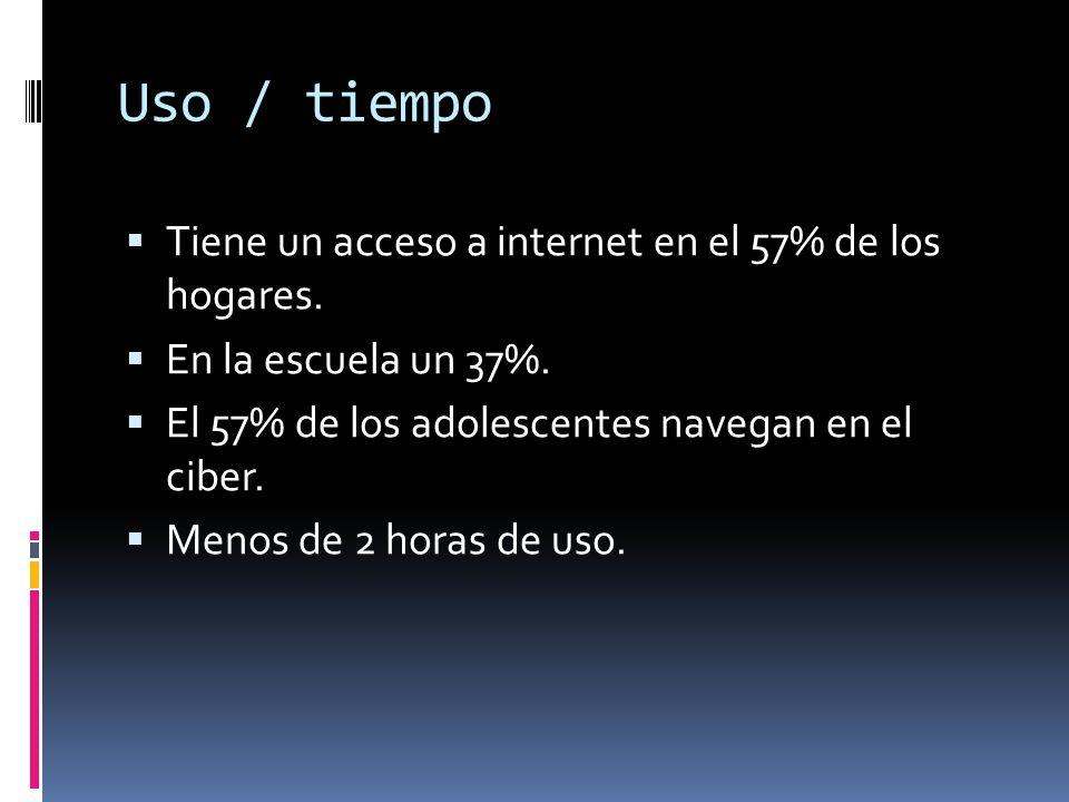 Uso / tiempo Tiene un acceso a internet en el 57% de los hogares. En la escuela un 37%. El 57% de los adolescentes navegan en el ciber. Menos de 2 hor