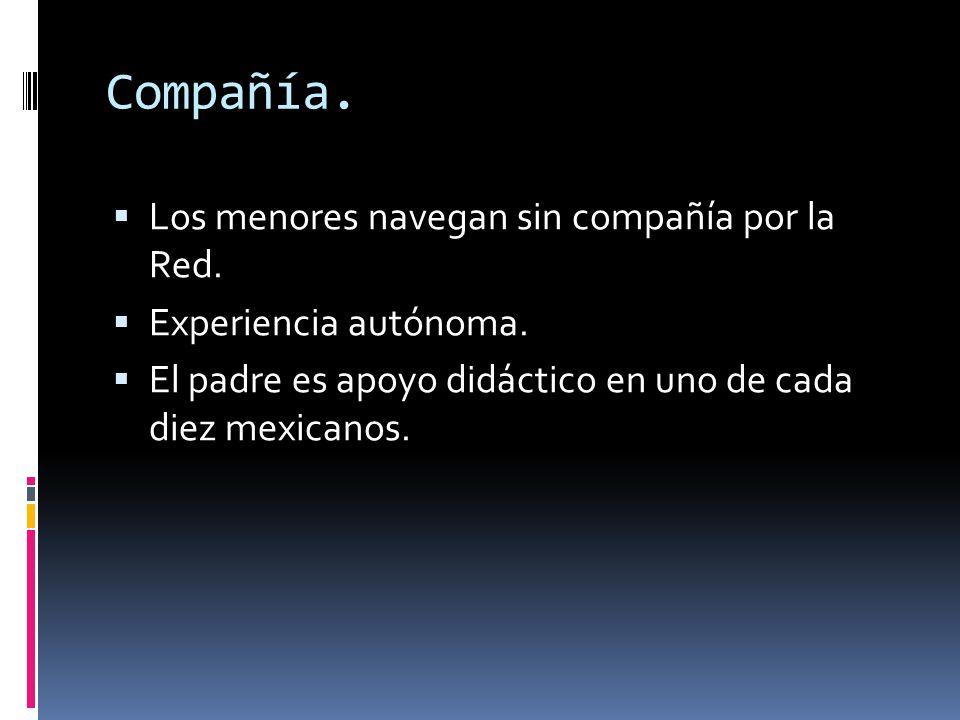 Compañía. Los menores navegan sin compañía por la Red. Experiencia autónoma. El padre es apoyo didáctico en uno de cada diez mexicanos.