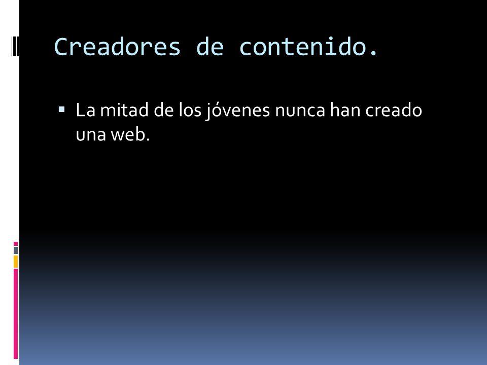 Creadores de contenido. La mitad de los jóvenes nunca han creado una web.