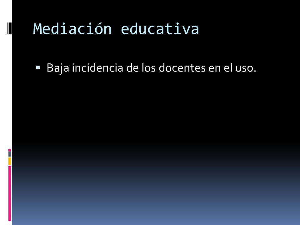 Mediación educativa Baja incidencia de los docentes en el uso.