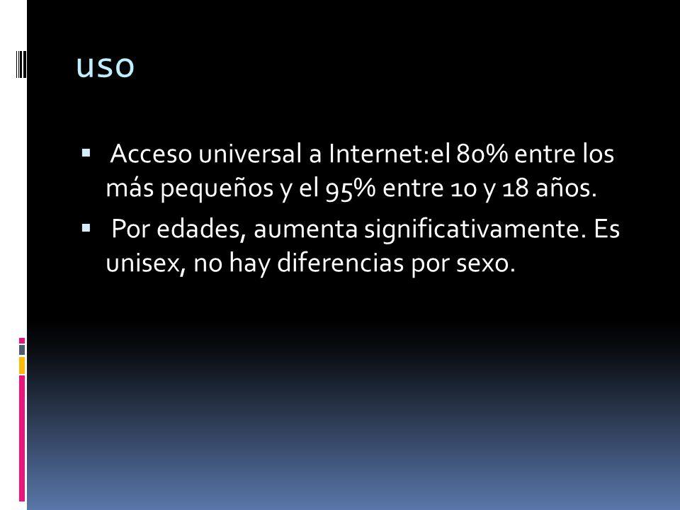 uso Acceso universal a Internet:el 80% entre los más pequeños y el 95% entre 10 y 18 años. Por edades, aumenta significativamente. Es unisex, no hay d