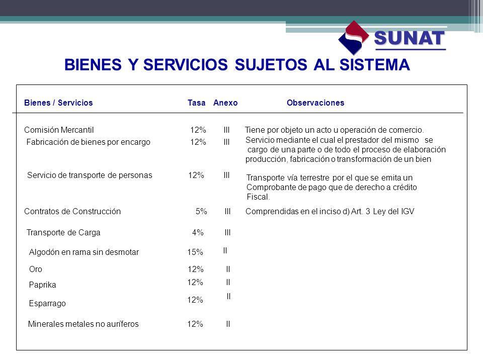 BIENES Y SERVICIOS SUJETOS AL SISTEMA Bienes / ServiciosTasaAnexoObservaciones Comisión Mercantil12%IIITiene por objeto un acto u operación de comerci
