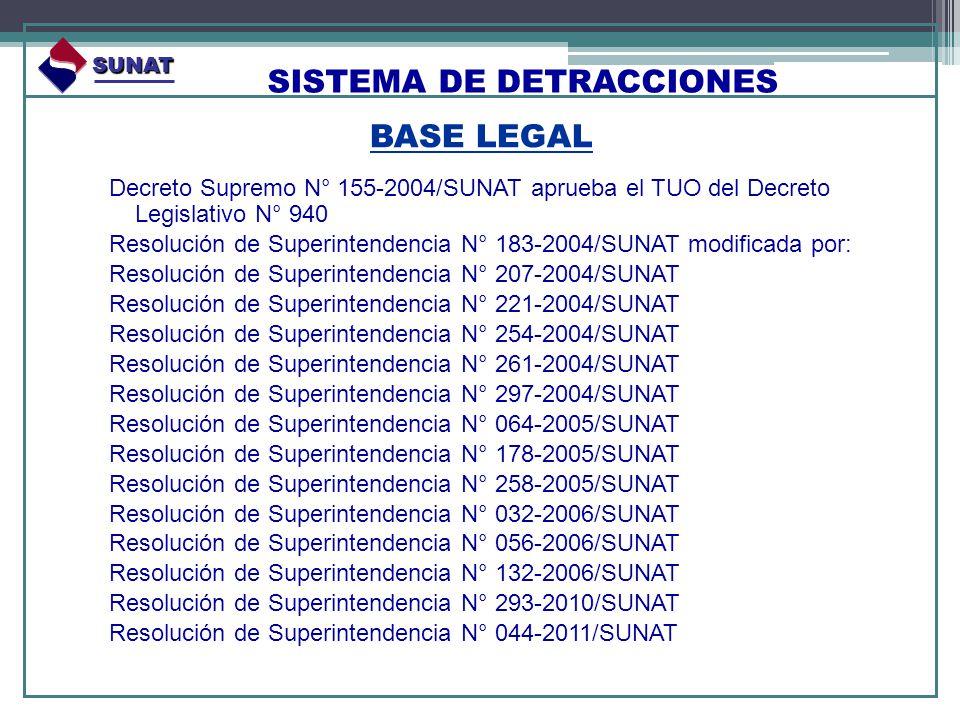 BASE LEGAL SISTEMA DE DETRACCIONES SUNAT Decreto Supremo N° 155-2004/SUNAT aprueba el TUO del Decreto Legislativo N° 940 Resolución de Superintendenci