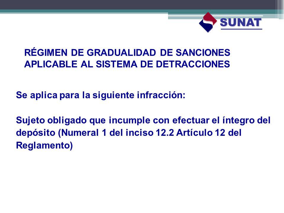 RÉGIMEN DE GRADUALIDAD DE SANCIONES APLICABLE AL SISTEMA DE DETRACCIONES Se aplica para la siguiente infracción: Sujeto obligado que incumple con efec