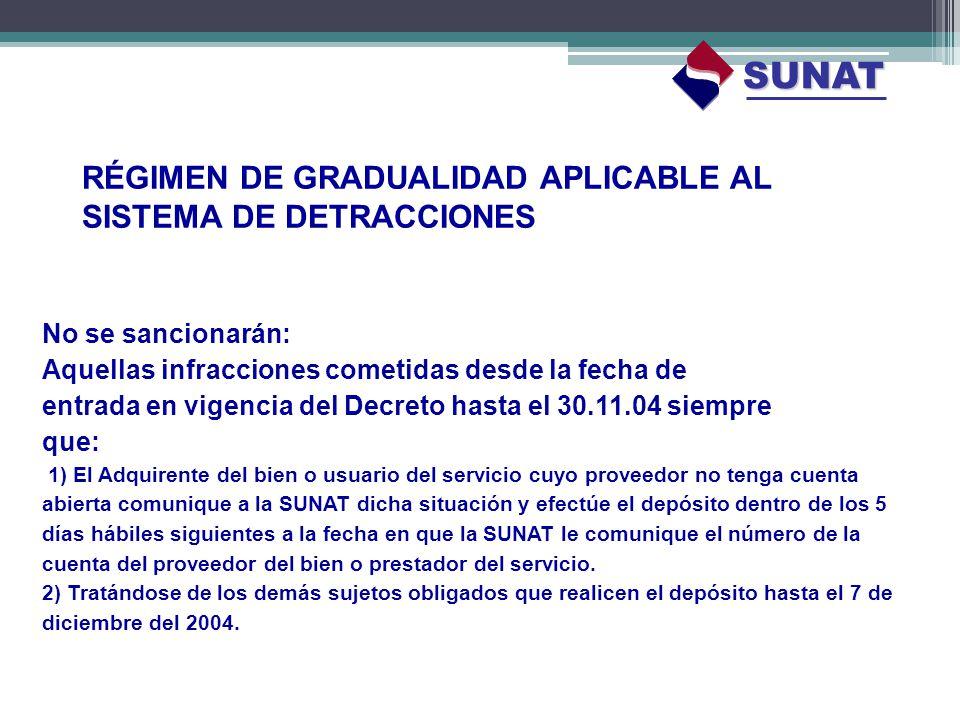 RÉGIMEN DE GRADUALIDAD APLICABLE AL SISTEMA DE DETRACCIONES No se sancionarán: Aquellas infracciones cometidas desde la fecha de entrada en vigencia d