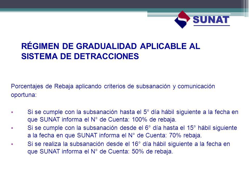 RÉGIMEN DE GRADUALIDAD APLICABLE AL SISTEMA DE DETRACCIONES Porcentajes de Rebaja aplicando criterios de subsanación y comunicación oportuna: Si se cu