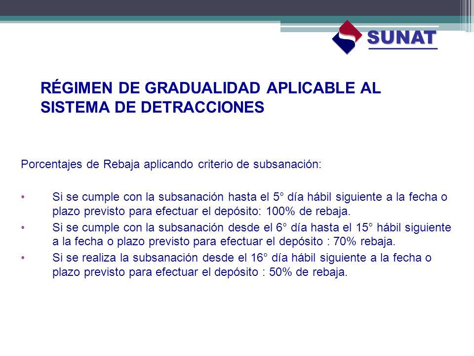 RÉGIMEN DE GRADUALIDAD APLICABLE AL SISTEMA DE DETRACCIONES Porcentajes de Rebaja aplicando criterio de subsanación: Si se cumple con la subsanación h