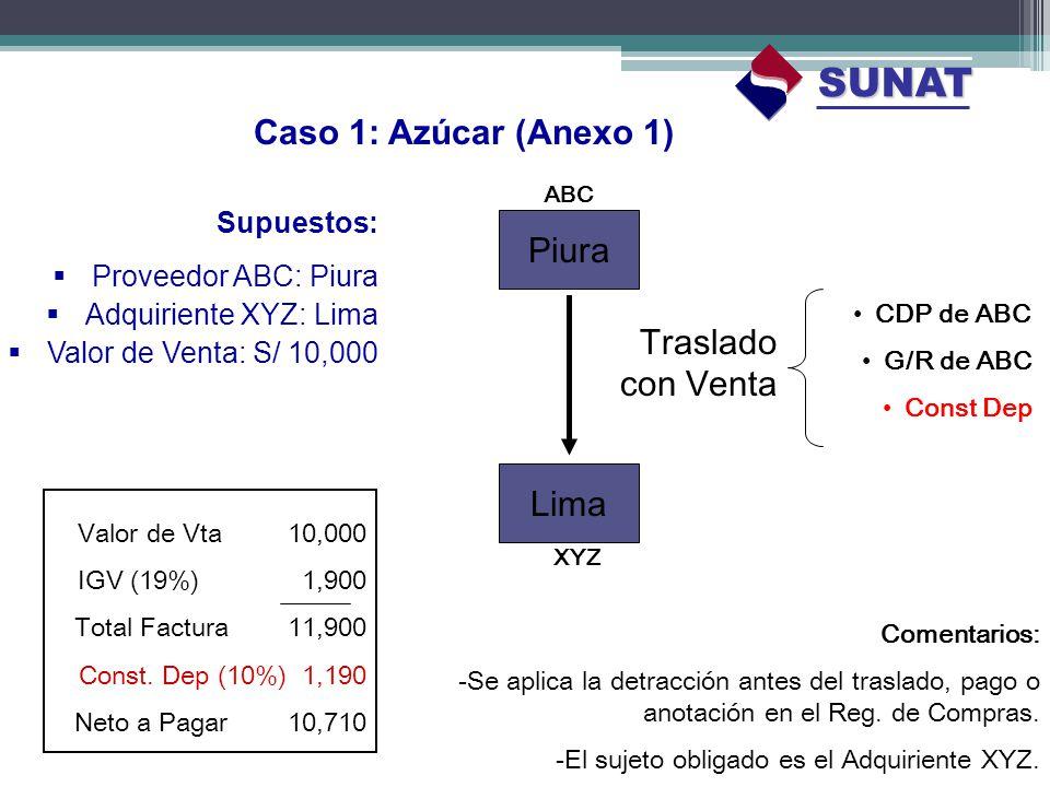 Caso 1: Azúcar (Anexo 1) Supuestos: Proveedor ABC: Piura Adquiriente XYZ: Lima Valor de Venta: S/ 10,000 Piura Lima Traslado con Venta CDP de ABC G/R