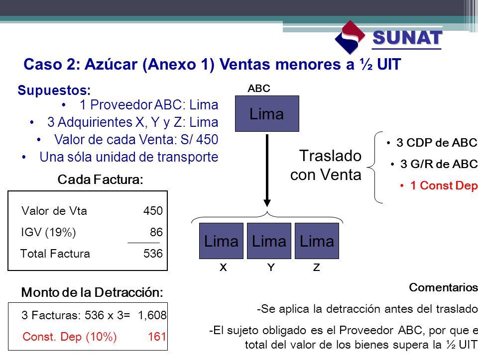 Caso 2: Azúcar (Anexo 1) Ventas menores a ½ UIT 1 Proveedor ABC: Lima 3 Adquirientes X, Y y Z: Lima Valor de cada Venta: S/ 450 Una sóla unidad de tra