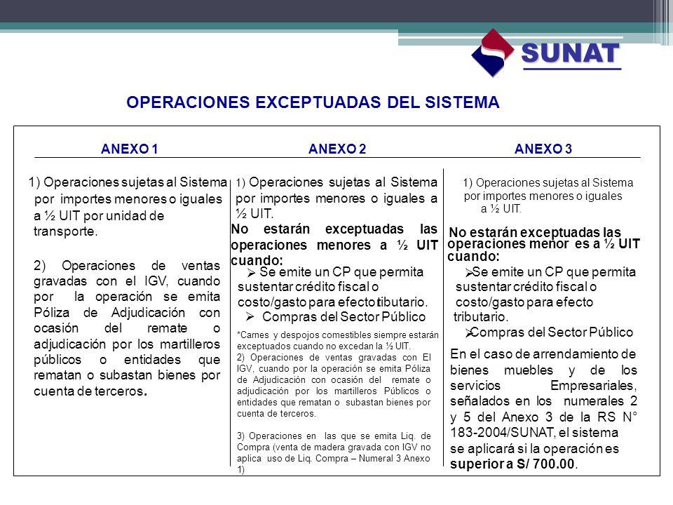 OPERACIONES EXCEPTUADAS DEL SISTEMA ANEXO 1 ANEXO 2 ANEXO 3 1) Operaciones sujetas al Sistema por importes menores o iguales a ½ UIT por unidad de tra
