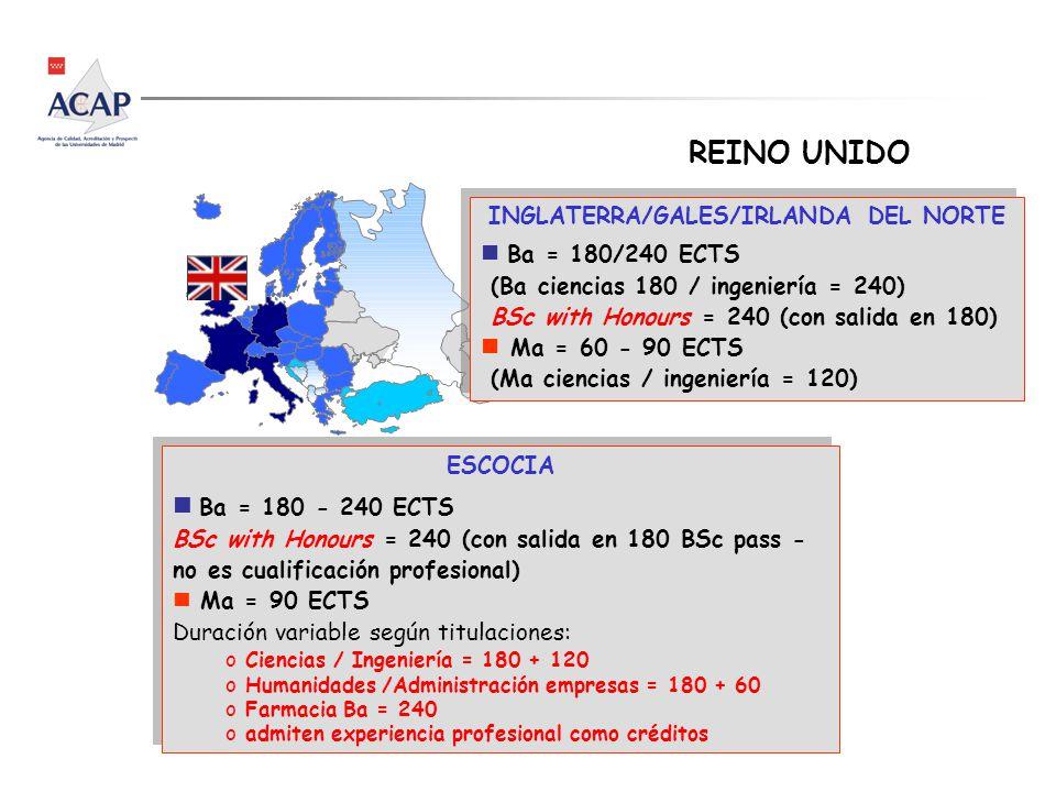 INGLATERRA/GALES/IRLANDA DEL NORTE n Ba = 180/240 ECTS (Ba ciencias 180 / ingeniería = 240) BSc with Honours = 240 (con salida en 180) n Ma = 60 - 90 ECTS (Ma ciencias / ingeniería = 120) INGLATERRA/GALES/IRLANDA DEL NORTE n Ba = 180/240 ECTS (Ba ciencias 180 / ingeniería = 240) BSc with Honours = 240 (con salida en 180) n Ma = 60 - 90 ECTS (Ma ciencias / ingeniería = 120) ESCOCIA Ba = 180 - 240 ECTS BSc with Honours = 240 (con salida en 180 BSc pass - no es cualificación profesional) Ma = 90 ECTS Duración variable según titulaciones: o Ciencias / Ingeniería = 180 + 120 o Humanidades /Administración empresas = 180 + 60 o Farmacia Ba = 240 o admiten experiencia profesional como créditos ESCOCIA Ba = 180 - 240 ECTS BSc with Honours = 240 (con salida en 180 BSc pass - no es cualificación profesional) Ma = 90 ECTS Duración variable según titulaciones: o Ciencias / Ingeniería = 180 + 120 o Humanidades /Administración empresas = 180 + 60 o Farmacia Ba = 240 o admiten experiencia profesional como créditos REINO UNIDO