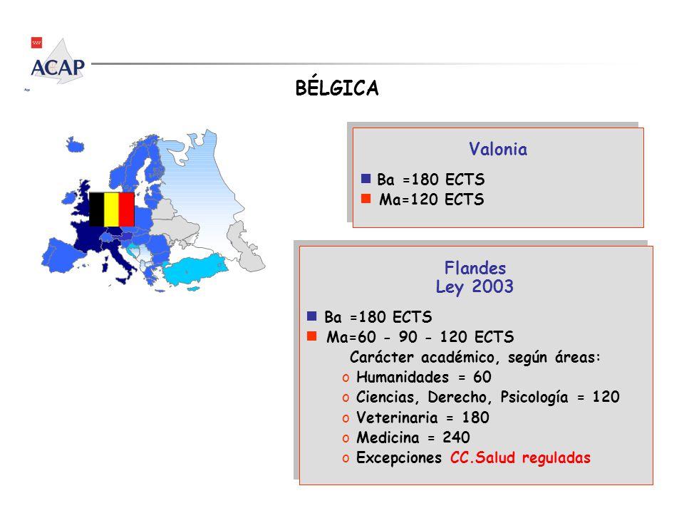 Valonia n Ba =180 ECTS n Ma=120 ECTS Valonia n Ba =180 ECTS n Ma=120 ECTS BÉLGICA Flandes Ley 2003 n Ba =180 ECTS n Ma=60 - 90 - 120 ECTS Carácter aca