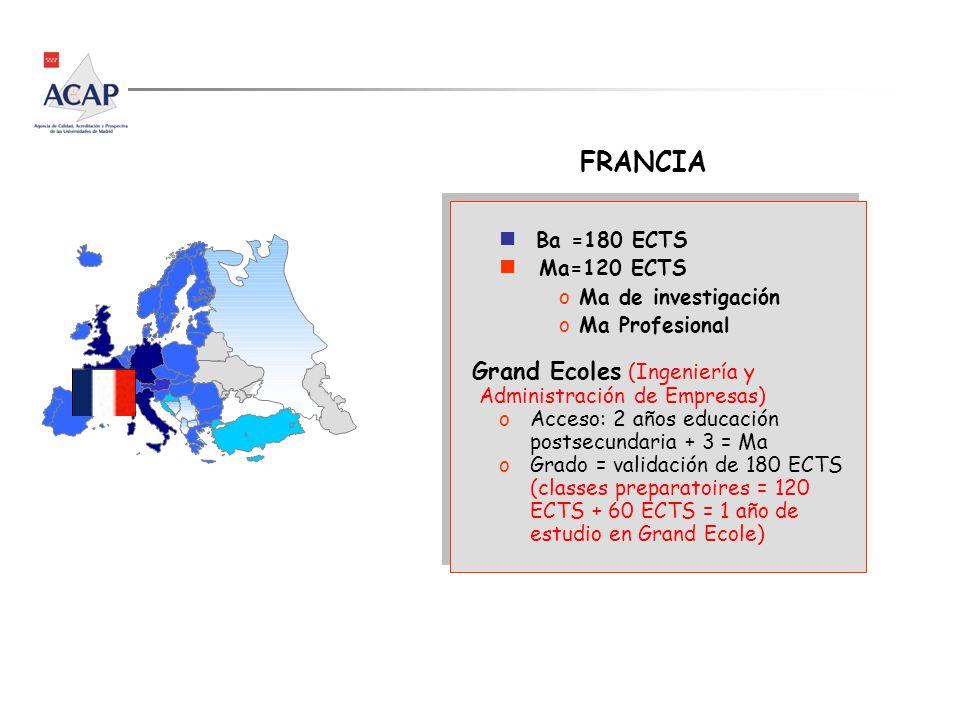 FRANCIA n Ba =180 ECTS n Ma=120 ECTS o Ma de investigación o Ma Profesional Grand Ecoles (Ingeniería y Administración de Empresas) oAcceso: 2 años educación postsecundaria + 3 = Ma oGrado = validación de 180 ECTS (classes preparatoires = 120 ECTS + 60 ECTS = 1 año de estudio en Grand Ecole) n Ba =180 ECTS n Ma=120 ECTS o Ma de investigación o Ma Profesional Grand Ecoles (Ingeniería y Administración de Empresas) oAcceso: 2 años educación postsecundaria + 3 = Ma oGrado = validación de 180 ECTS (classes preparatoires = 120 ECTS + 60 ECTS = 1 año de estudio en Grand Ecole)