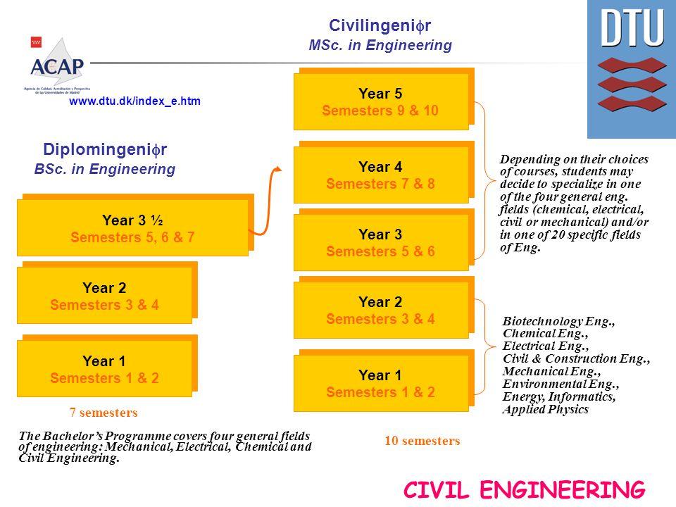 Year 1 Semesters 1 & 2 Year 1 Semesters 1 & 2 Year 2 Semesters 3 & 4 Year 2 Semesters 3 & 4 Year 3 ½ Semesters 5, 6 & 7 Year 3 ½ Semesters 5, 6 & 7 Diplomingeni r BSc.