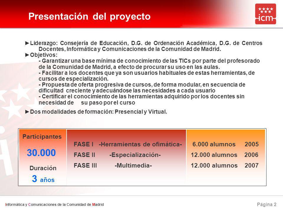 Página 2 Informática y Comunicaciones de la Comunidad de Madrid Presentación del proyecto Liderazgo: Consejería de Educación, D.G.