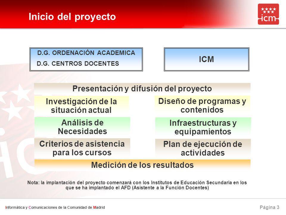 Página 3 Informática y Comunicaciones de la Comunidad de Madrid Inicio del proyecto ICM Presentación y difusión del proyecto Investigación de la situación actual Análisis de Necesidades D.G.