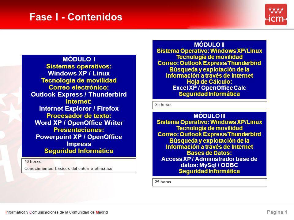 Página 4 Informática y Comunicaciones de la Comunidad de Madrid Fase I - Contenidos MÓDULO I Sistemas operativos: Windows XP / Linux Tecnología de movilidad Correo electrónico: Outlook Express / Thunderbird Internet: Internet Explorer / Firefox Procesador de texto: Word XP / OpenOffice Writer Presentaciones: Powerpoint XP / OpenOffice Impress Seguridad Informática MÓDULO III Sistema Operativo: Windows XP/Linux Tecnología de movilidad Correo: Outlook Express/Thunderbird Búsqueda y explotación de la Información a través de Internet Bases de Datos: Access XP / Administrador base de datos: MySql / ODBC Seguridad Informática 40 horas Conocimientos básicos del entorno ofimático MÓDULO II Sistema Operativo: Windows XP/Linux Tecnología de movilidad Correo: Outlook Express/Thunderbird Búsqueda y explotación de la Información a través de Internet Hoja de Cálculo: Excel XP / OpenOffice Calc Seguridad Informática 25 horas