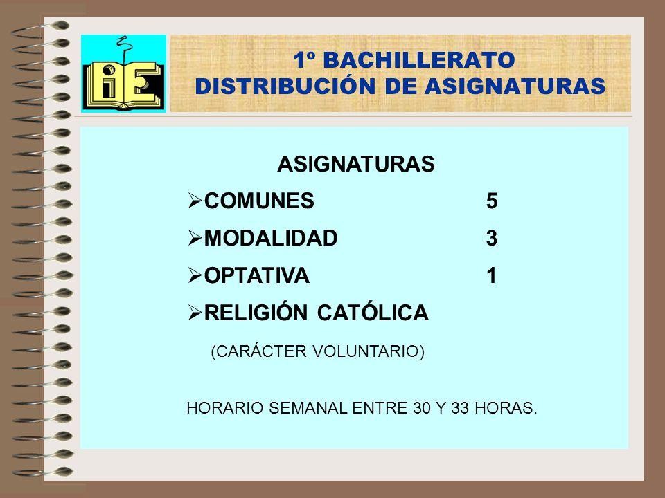 1º BACHILLERATO DISTRIBUCIÓN DE ASIGNATURAS ASIGNATURAS COMUNES5 MODALIDAD3 OPTATIVA1 RELIGIÓN CATÓLICA (CARÁCTER VOLUNTARIO) HORARIO SEMANAL ENTRE 30