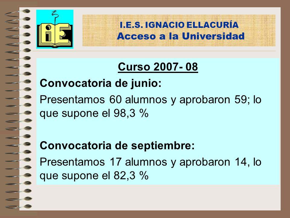 Curso 2007- 08 Convocatoria de junio: Presentamos 60 alumnos y aprobaron 59; lo que supone el 98,3 % Convocatoria de septiembre: Presentamos 17 alumno