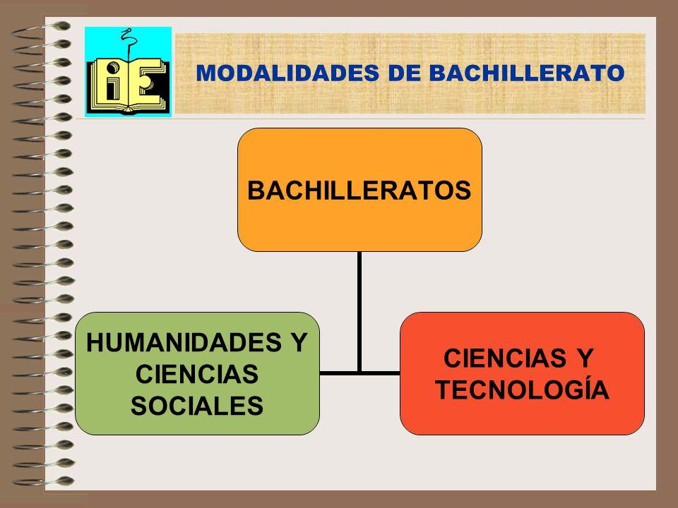 MODALIDADES DE BACHILLERATO BACHILLERATOS HUMANIDADES Y CIENCIAS SOCIALES CIENCIAS Y TECNOLOGÍA