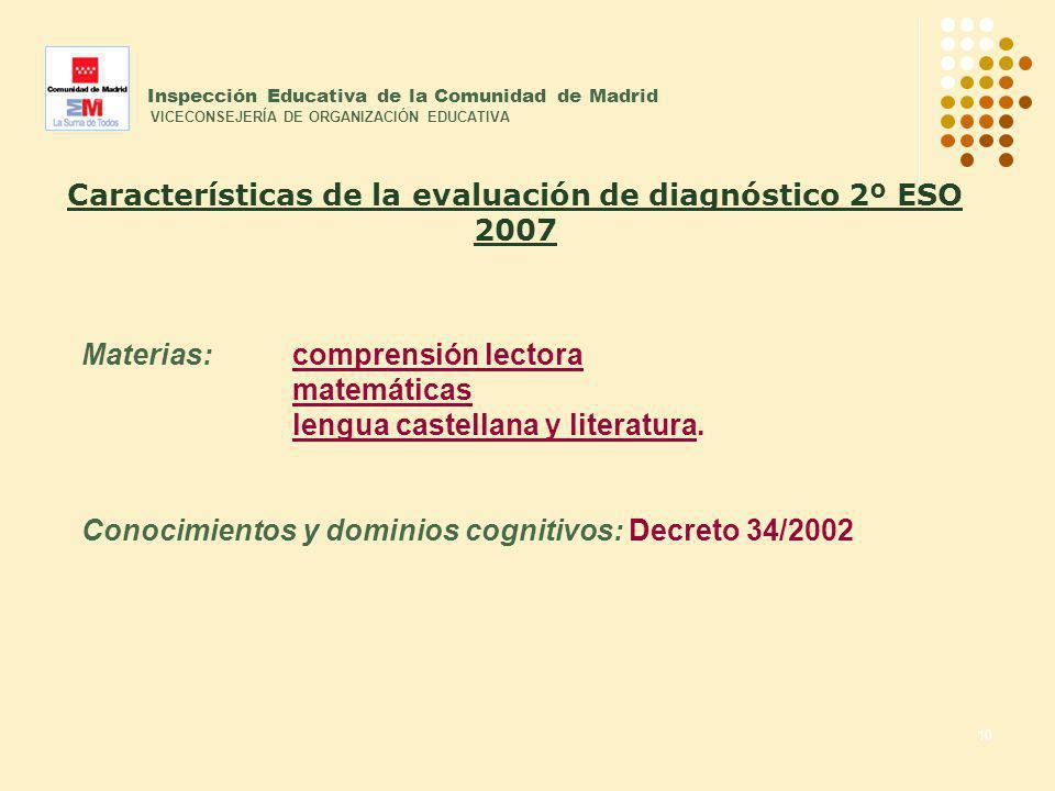 10 Inspección Educativa de la Comunidad de Madrid VICECONSEJERÍA DE ORGANIZACIÓN EDUCATIVA Materias: comprensión lectora matemáticas lengua castellana