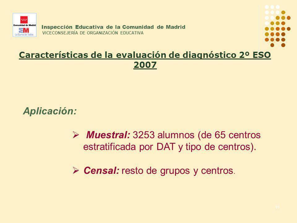 11 Inspección Educativa de la Comunidad de Madrid VICECONSEJERÍA DE ORGANIZACIÓN EDUCATIVA Aplicación: Muestral: 3253 alumnos (de 65 centros estratifi