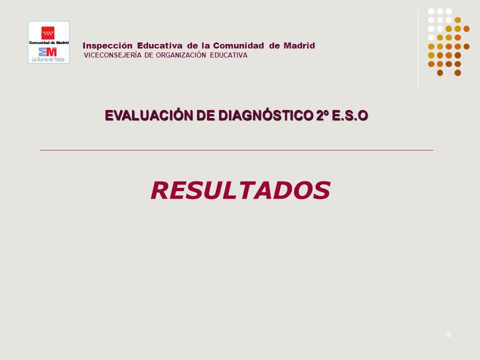 18 Inspección Educativa de la Comunidad de Madrid VICECONSEJERÍA DE ORGANIZACIÓN EDUCATIVA EVALUACIÓN DE DIAGNÓSTICO 2º E.S.O RESULTADOS