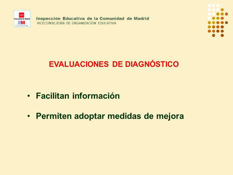 2 Inspección Educativa de la Comunidad de Madrid VICECONSEJERÍA DE ORGANIZACIÓN EDUCATIVA EVALUACIONES DE DIAGNÓSTICO Facilitan información Permiten a