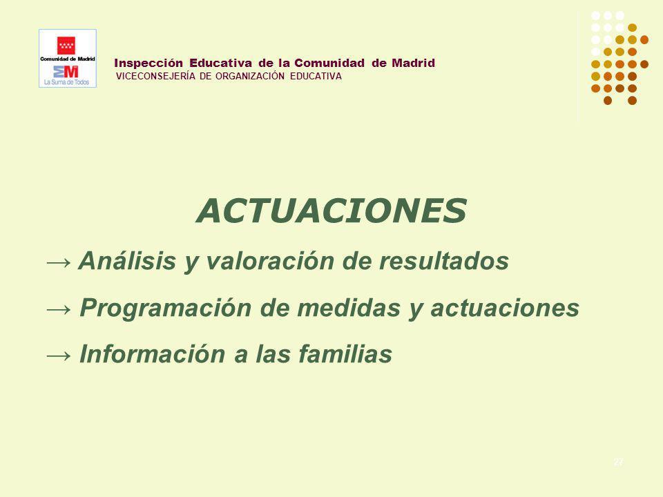 27 Inspección Educativa de la Comunidad de Madrid VICECONSEJERÍA DE ORGANIZACIÓN EDUCATIVA ACTUACIONES Análisis y valoración de resultados Programació