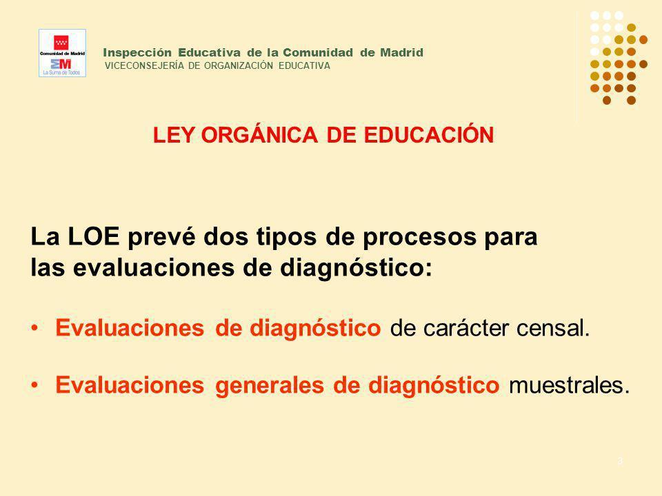 3 Inspección Educativa de la Comunidad de Madrid VICECONSEJERÍA DE ORGANIZACIÓN EDUCATIVA LEY ORGÁNICA DE EDUCACIÓN La LOE prevé dos tipos de procesos