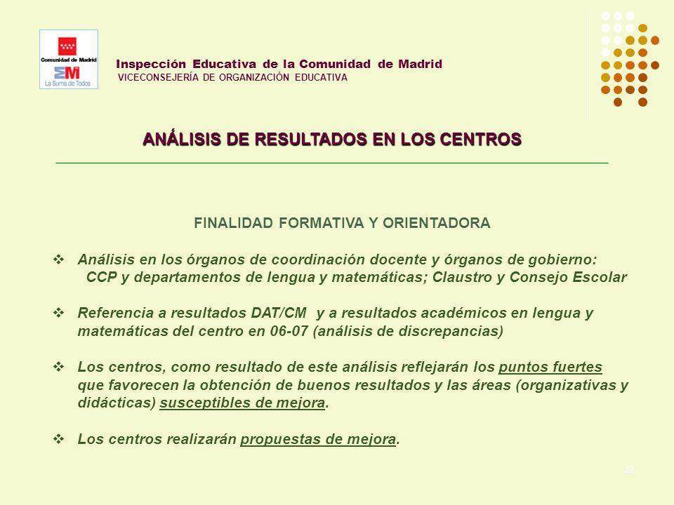 32 Inspección Educativa de la Comunidad de Madrid VICECONSEJERÍA DE ORGANIZACIÓN EDUCATIVA ANÁLISIS DE RESULTADOS EN LOS CENTROS FINALIDAD FORMATIVA Y