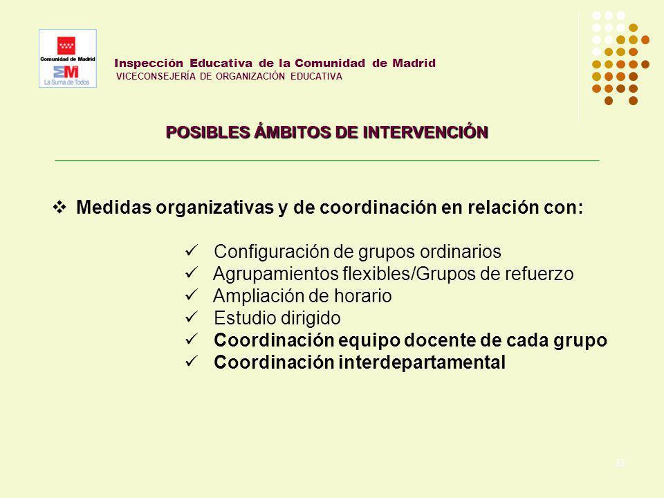 33 Inspección Educativa de la Comunidad de Madrid VICECONSEJERÍA DE ORGANIZACIÓN EDUCATIVA POSIBLES ÁMBITOS DE INTERVENCIÓN Medidas organizativas y de