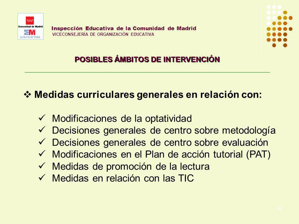 34 Inspección Educativa de la Comunidad de Madrid VICECONSEJERÍA DE ORGANIZACIÓN EDUCATIVA POSIBLES ÁMBITOS DE INTERVENCIÓN Medidas curriculares gener