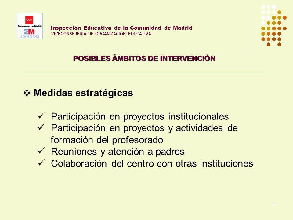 35 Inspección Educativa de la Comunidad de Madrid VICECONSEJERÍA DE ORGANIZACIÓN EDUCATIVA POSIBLES ÁMBITOS DE INTERVENCIÓN Medidas estratégicas Parti