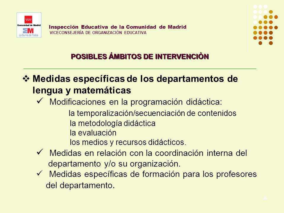 36 Inspección Educativa de la Comunidad de Madrid VICECONSEJERÍA DE ORGANIZACIÓN EDUCATIVA POSIBLES ÁMBITOS DE INTERVENCIÓN Medidas específicas de los
