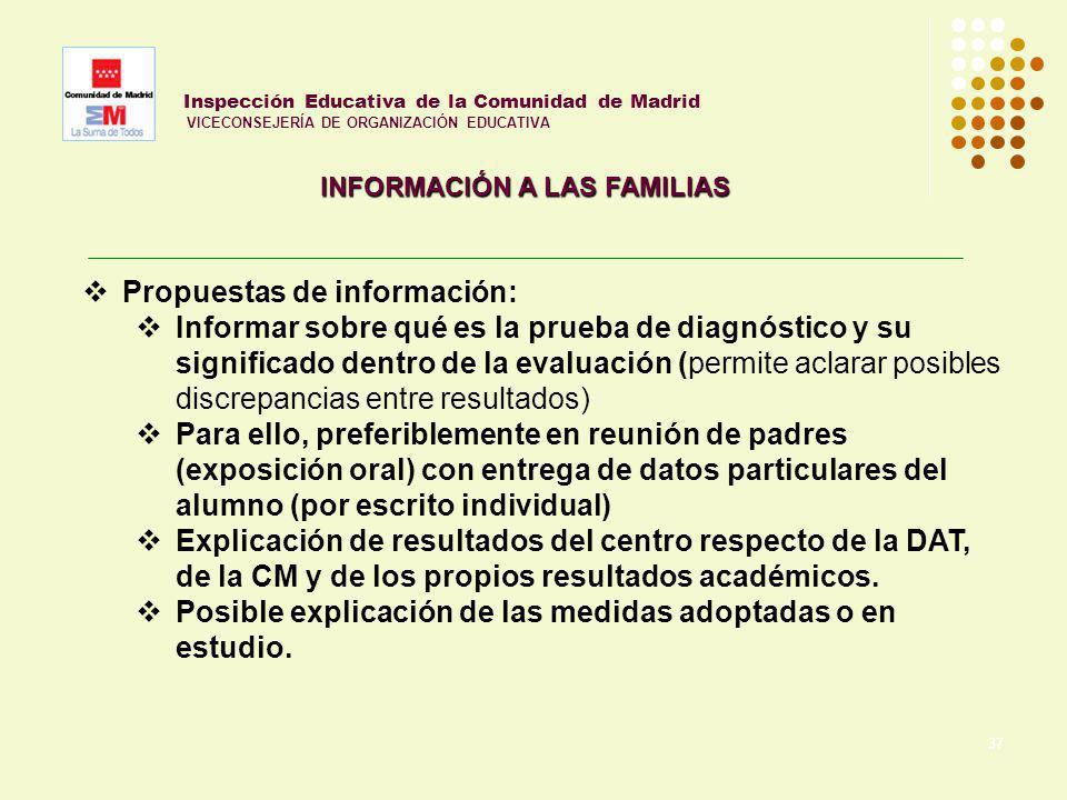 37 Inspección Educativa de la Comunidad de Madrid VICECONSEJERÍA DE ORGANIZACIÓN EDUCATIVA INFORMACIÓN A LAS FAMILIAS Propuestas de información: Infor